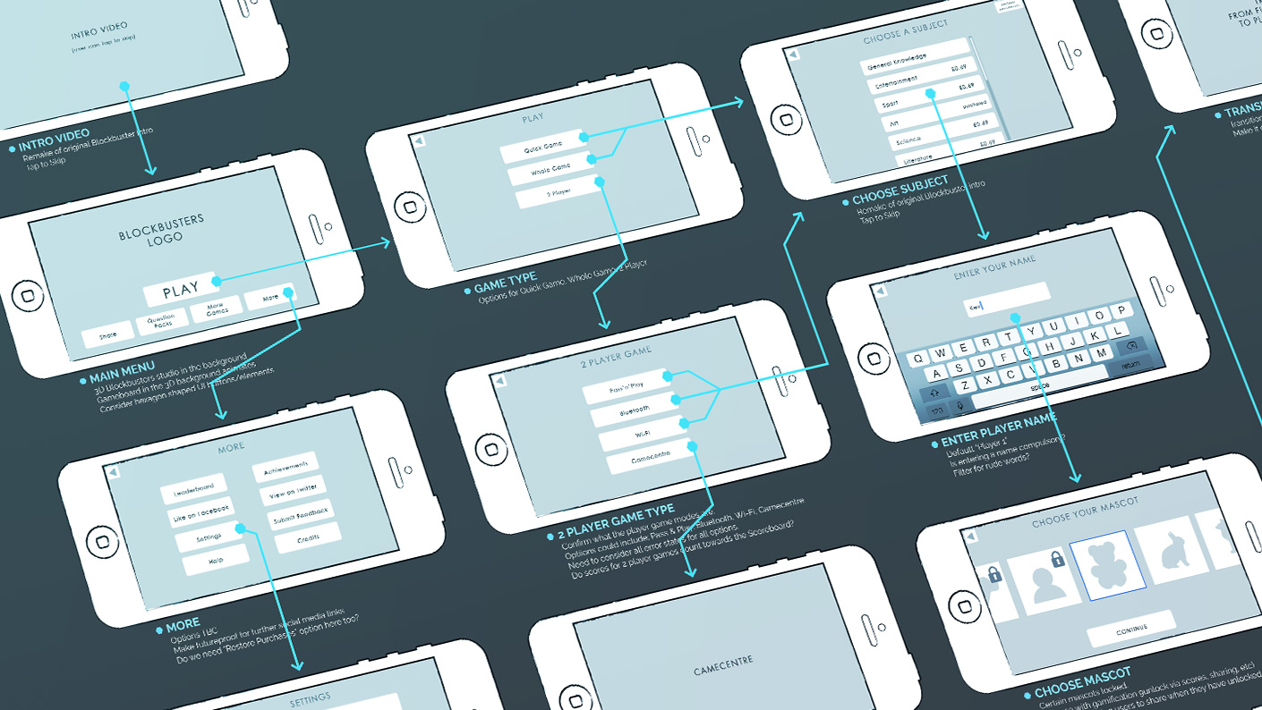blockbusters_wireframes